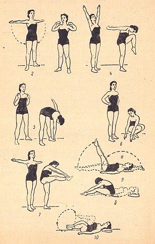 Круг для похудения упражнения